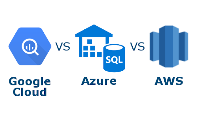Comparacion Azure-Google-Amazon para DW