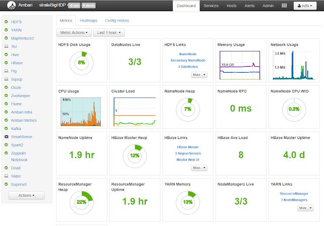 Haciendo funcionar un Cluster Hadoop