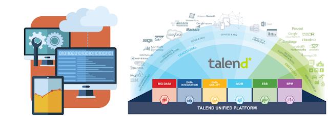 Caso Practico: trabajando con APIs y Talend