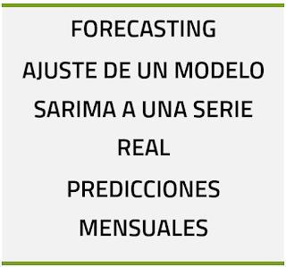 Paper: Forecasting para predicciones mensuales (Machine Learning)