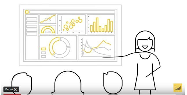 Como funciona Microsoft Power BI? Videotutorial de Introducción