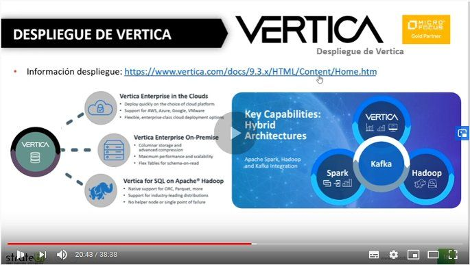 Videotutorial: Introduccion a Vertica Database