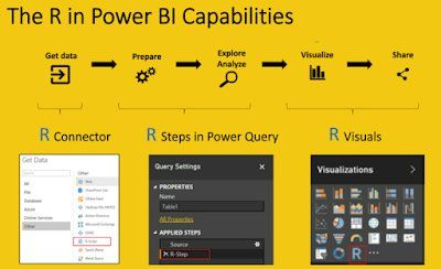 Videotutorial: Usando R para Machine Learning con PowerBI