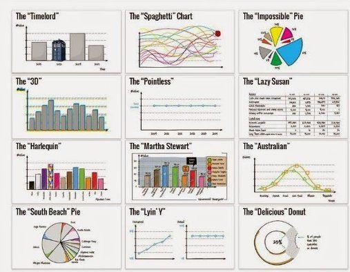 Consejos para presentar bien los datos