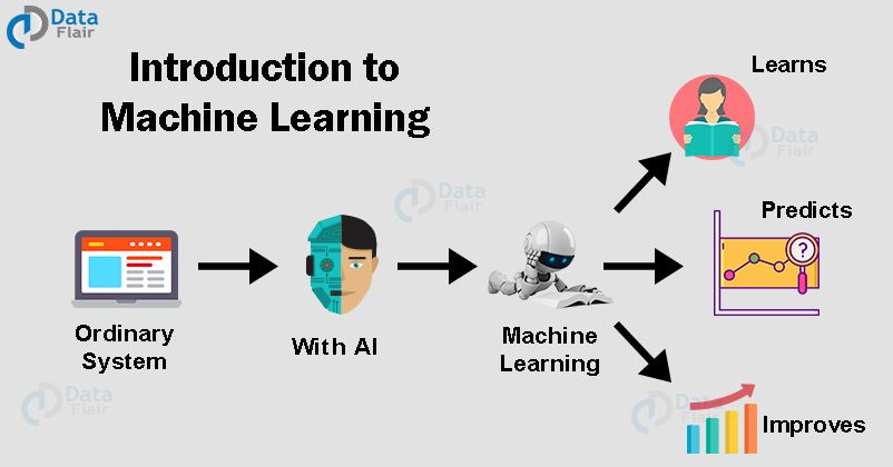 Free Machine Learning Tutorial – All the Essential Concepts in Single Tutorial