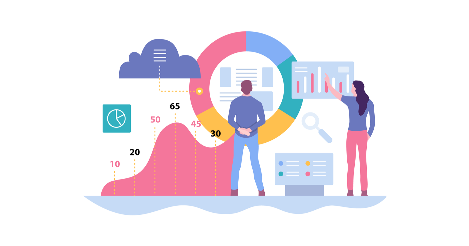 14 usos que tienen las aplicaciones Business Intelligence Analytics