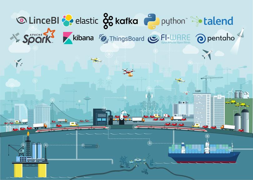 Listado de Herramientas Open Source para proyectos Smart City y Turismo Inteligente