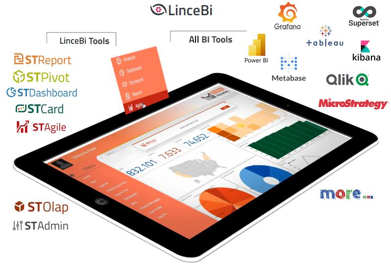 Se presenta LinceBI 2.0