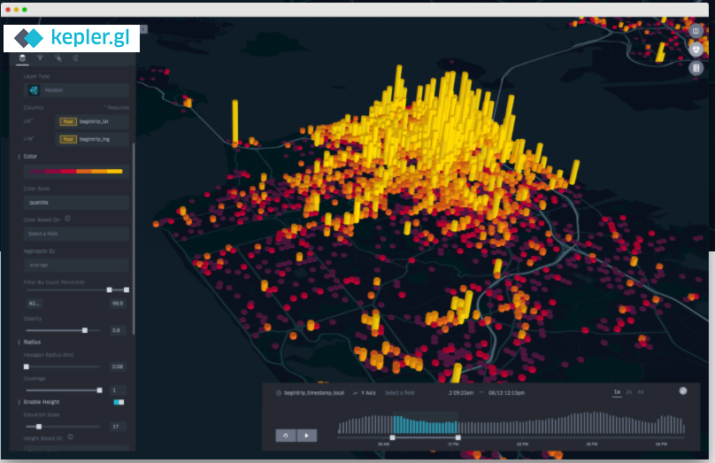 Kepler, a powerful open source geospatial analysis tool for large-scale data