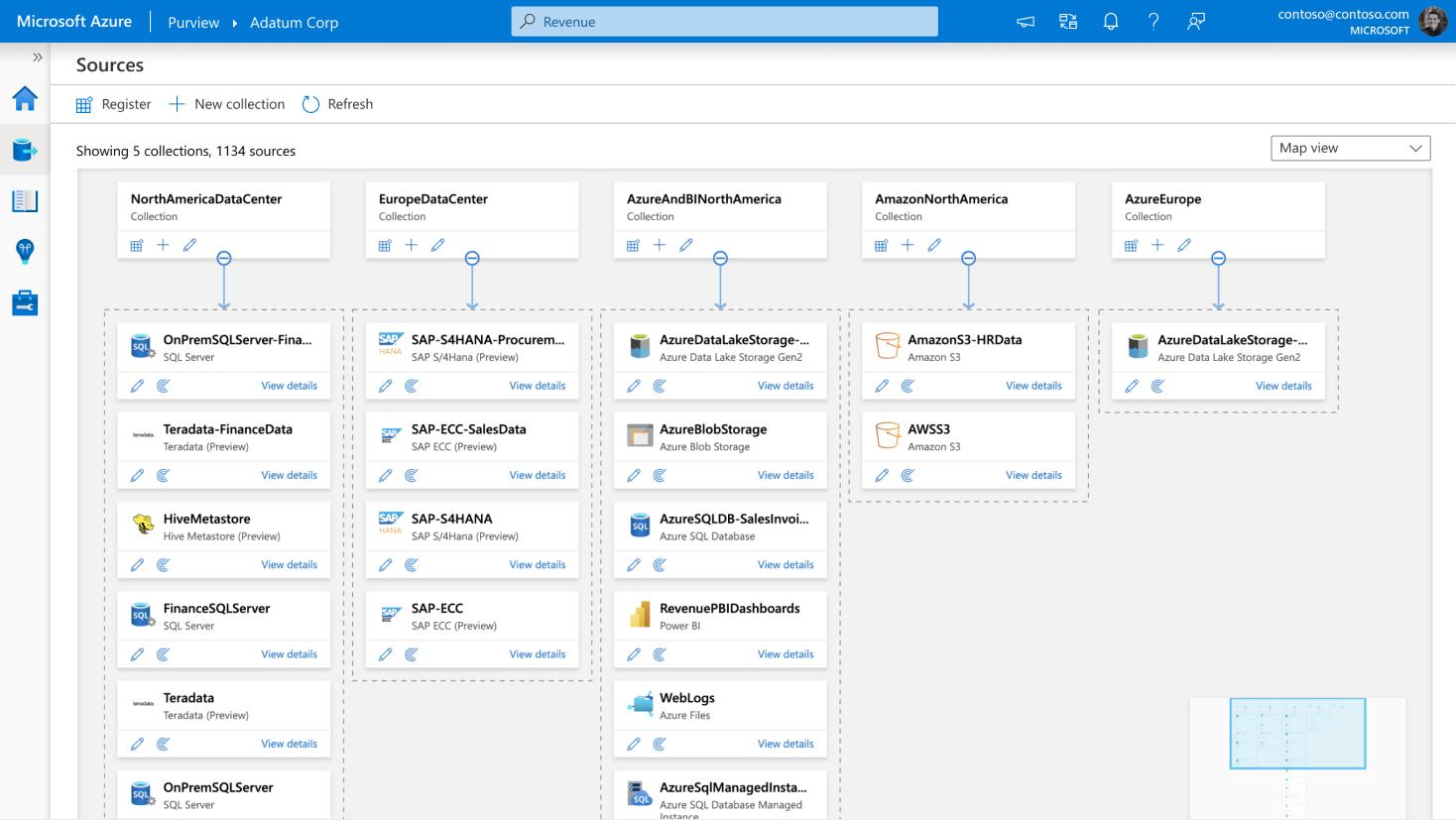 Gobierno del Dato con Microsoft Azure Purview: Manual y caso de uso