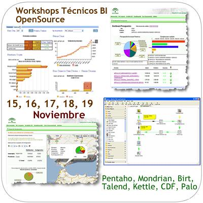 Workshop BI Open Source