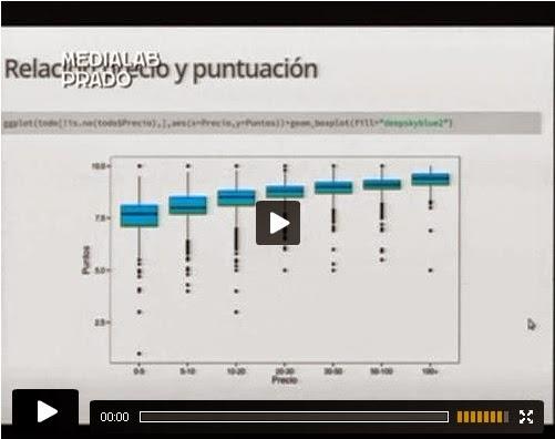 http://medialab-prado.es/mmedia/14437/view