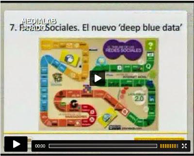 http://medialab-prado.es/mmedia/14432/view