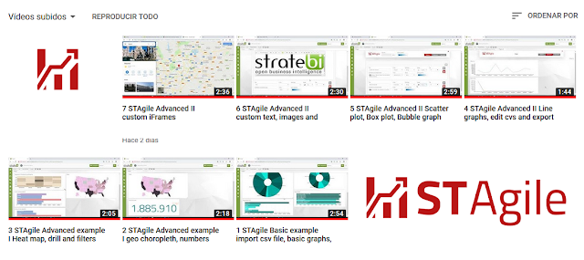 STAgile Videotutorials (easy and fast web Dashboards from ...