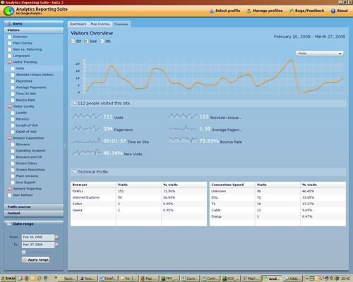 adobe air google analytics