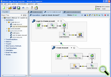 Integration Process Designer