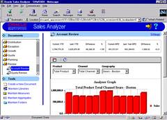 El recordado Oracle Sales Analyzer